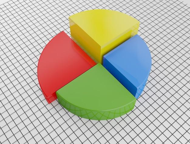 Gráfico de gráfico de pizza 3d colorido