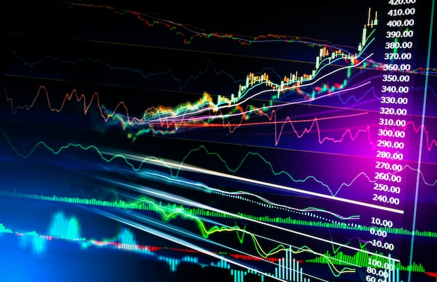 Gráfico de índices da análise de dados financeiros do mercado de ações.