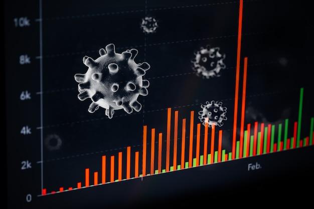 Gráfico de infecção causada por coronavírus