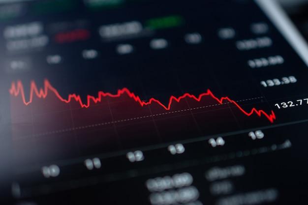 Gráfico de investimento comercial forex na tela do telefone móvel foco suave