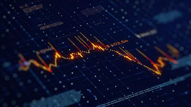 Gráfico de negócios financeiros com diagramas e números de ações mostrando lucros e perdas