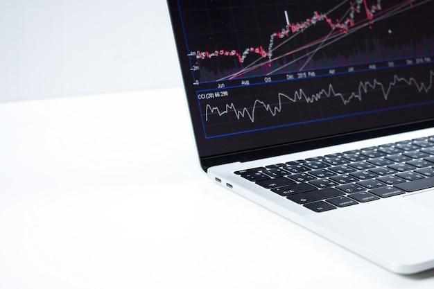 Gráfico de negócios na tela do computador.
