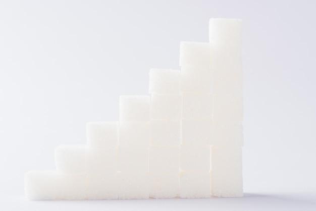 Gráfico de pilhas crescentes de cubos de açúcar