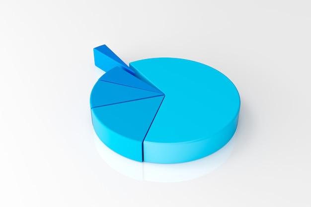 Gráfico de pizza azul com subdivisões