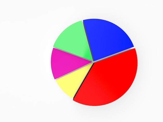 Gráfico de pizza colorido em branco, vista superior