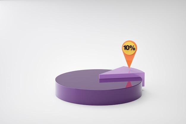 Gráfico de pizza roxa com porcentagem