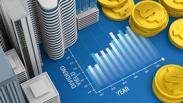 Gráfico de rendimento de dividendos de propriedades e investimentos imobiliários