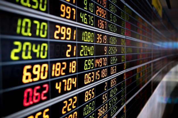 Gráfico do mercado de ações ou placa do mercado de ações com display led