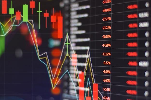 Gráfico do mercado de ações vermelho estar no vermelho no investimento de gráfico de monitor