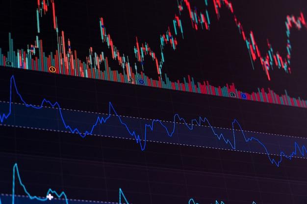 Gráfico do mercado financeiro de ações. bolsa de valores. foco seletivo.