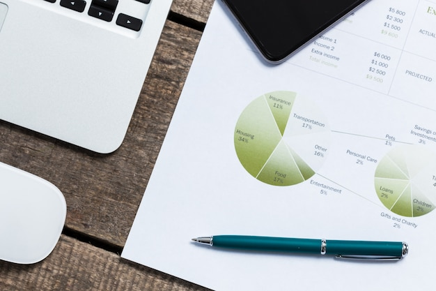 Gráfico financeiro e gráfico