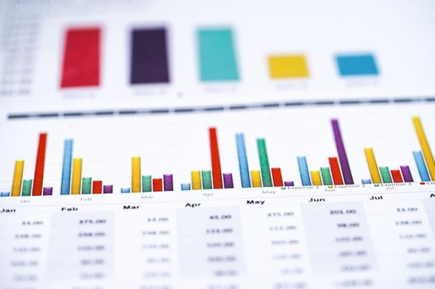 Gráficos e relatório de papel de gráfico financiam negócio