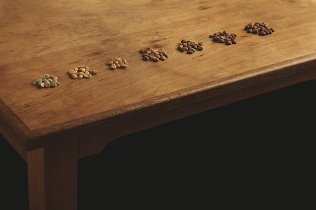 Grãos de café aromáticos frescos mostrando sete diferentes estágios de torra, desde cru até torrado italiano