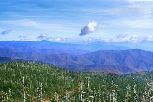 Great smoky mountains, eua