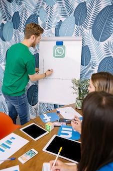Grupo de pessoas planejando no aplicativo de mídia social