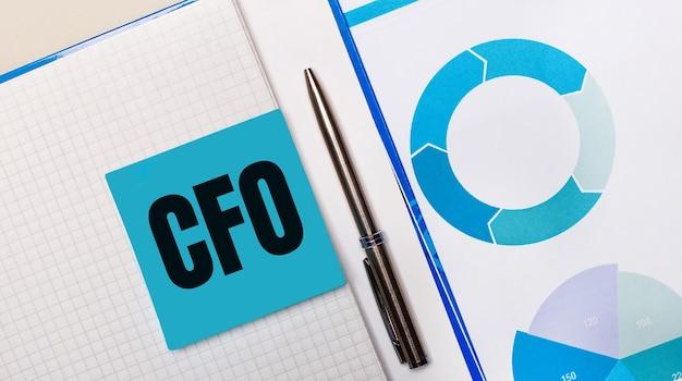 Há uma caneta entre o post-it azul com o texto cfo chief financial officer e o gráfico azul