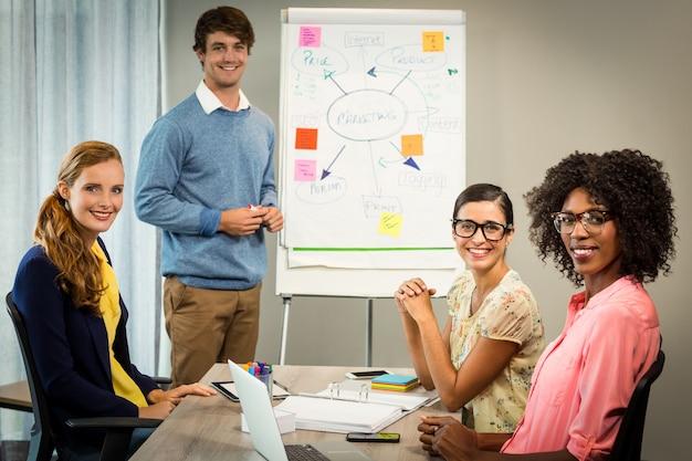 Homem discutindo fluxograma no quadro branco com colegas de trabalho