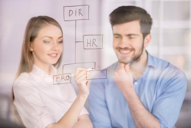 Homem e mulher de negócios que desenham na tela de vidro no escritório.