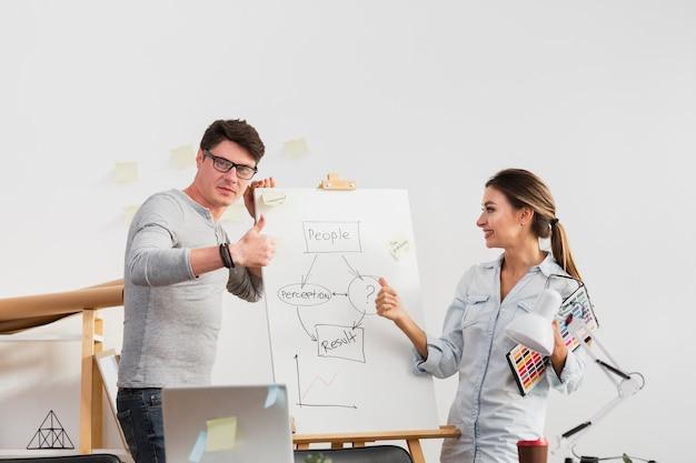 Homem e mulher mostrando sinal ok ao lado de um diagrama