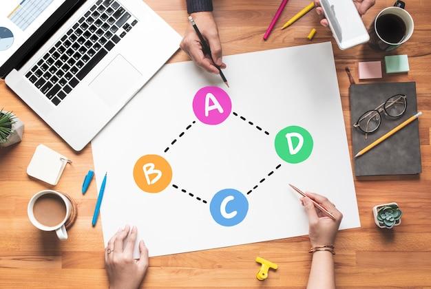 Ideia de conceitos de plano de negócios com jovem trabalhando ou se reunindo para escolher a direção da estratégia. vista superior
