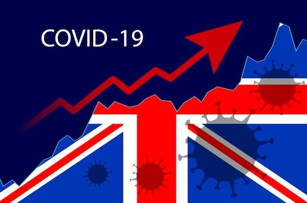 Ilustração do conceito de aumento da incidência do vírus covid no fundo da bandeira da inglaterra