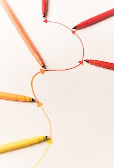 Imagem da rota linear pintada com marcadores