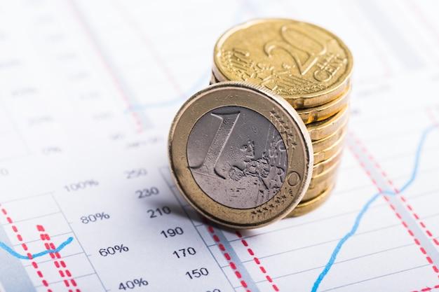 Imagem de close-up de moedas de euro no gráfico financeiro