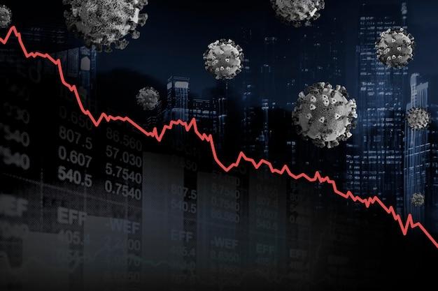 Impacto econômico e diminuição devido ao histórico de pandemia de coronavírus