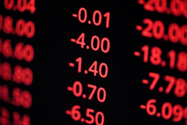 Indicador de investimento em análise