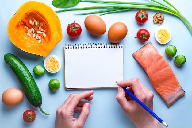Ingredientes e produtos cetogênicos para uma nutrição saudável e saudável