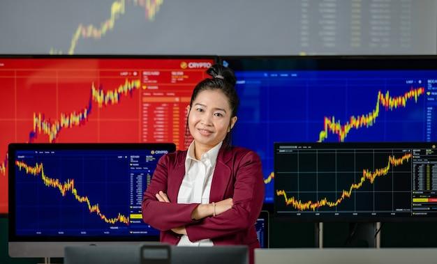 Investidor profissional bem sucedido feminino está sorrindo de braços cruzados olhar para a câmera na frente da tela do monitor do computador com gráfico de estoque e relatório de crescimento de análise de criptomoeda bitcoin.