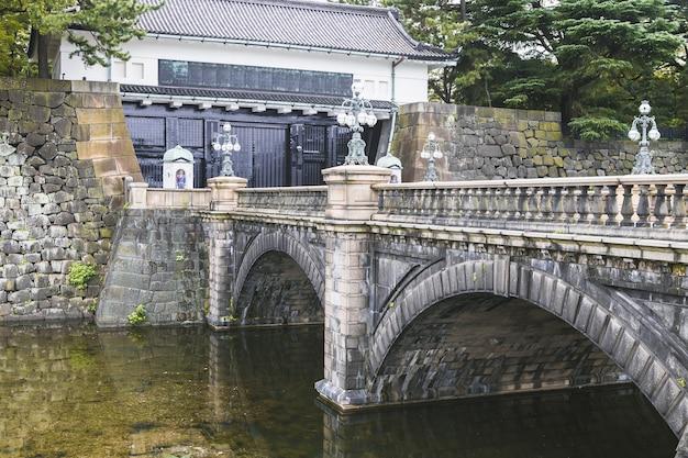 Japão imperial