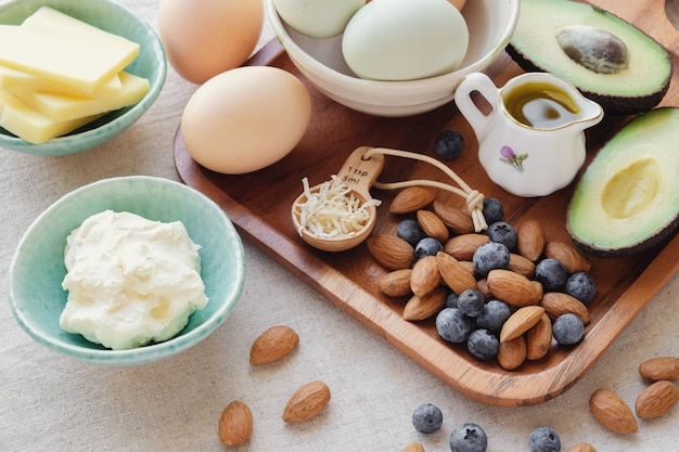 Keto, dieta cetogênica, baixo carboidrato, alta gordura emagrecimento saudável