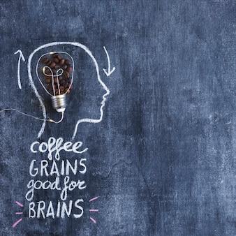 Lâmpada de grãos de café torrado dentro do rosto de contorno com texto escrito na lousa