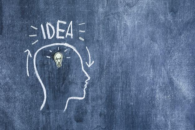 Lâmpada de ideia dentro do rosto de contorno desenhado com texto de idéia na lousa