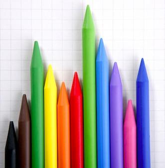 Lápis de cor gráfico gráfico, histórico de relatório de ganhos