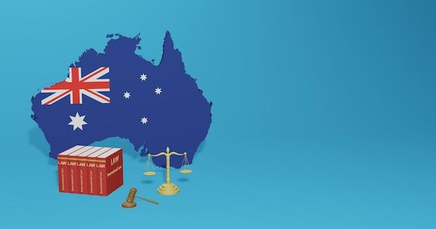 Lei australiana para infográficos e conteúdo de mídia social em renderização 3d