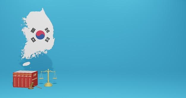 Lei coreana para infográficos e conteúdo de mídia social em renderização 3d