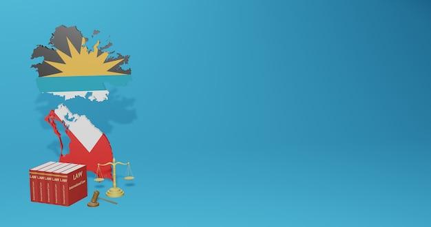 Lei da antiqua e barbuda para infográficos, conteúdo de mídia social em renderização 3d