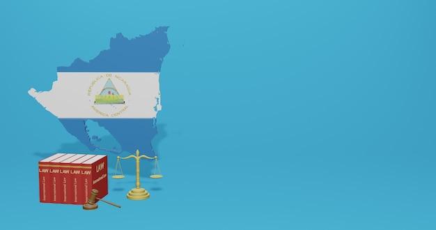 Lei da nicarágua para infográficos, conteúdo de mídia social em renderização 3d