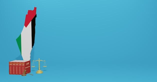 Lei da palestina para infográficos, conteúdo de mídia social em renderização 3d