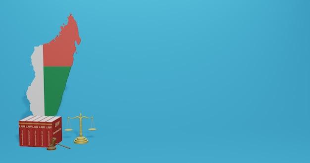 Lei de madagascar para infográficos e conteúdo de mídia social em renderização 3d