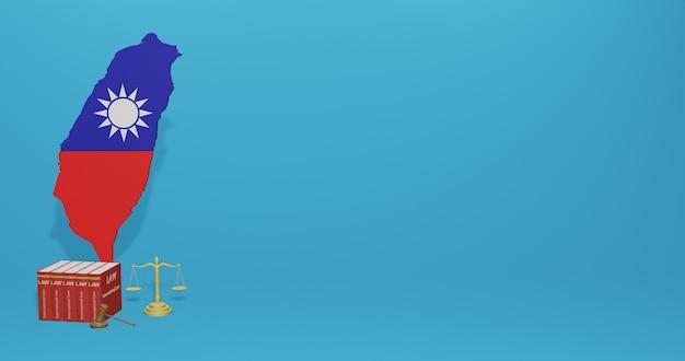 Lei de taiwan para infográficos, conteúdo de mídia social em renderização 3d