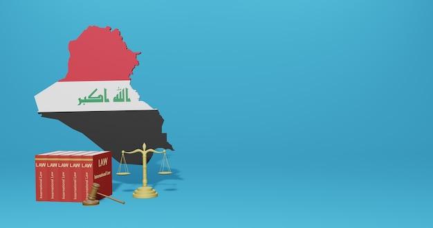Lei do iraque para infográficos, conteúdo de mídia social em renderização 3d