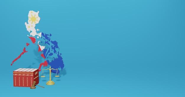 Lei filipina para infográficos, conteúdo de mídia social em renderização 3d