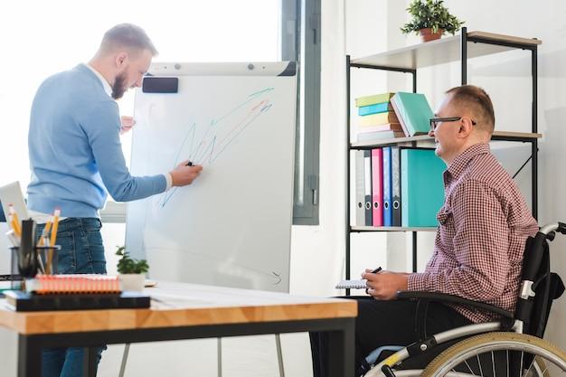 Líder apresentando projeto para trabalhador com deficiência