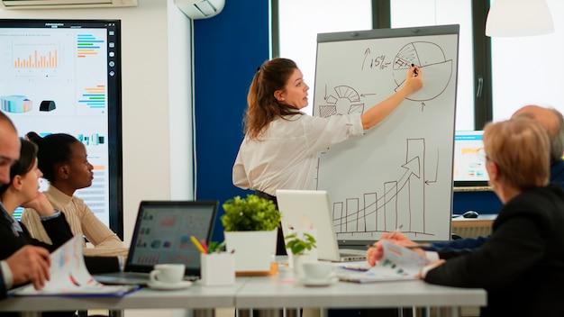 Líder de equipe focado apresentando plano de marketing para colegas de trabalho multirraciais interessados. executivo chefe palestrante sério, treinador de negócios explicando a estratégia de desenvolvimento para funcionários mestiços motivados.