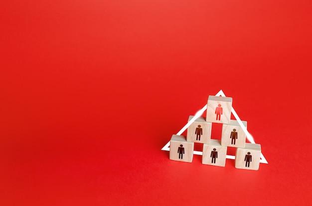 Líder no topo da pirâmide hierárquica empresa dominadora verticais superiores e subordinados