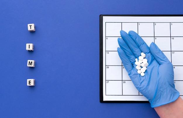 Linha do tempo para tratamento de pílulas