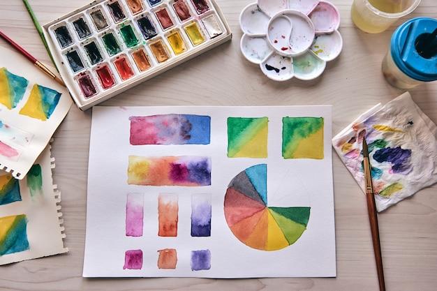 Local de trabalho do artista. a arte fornece pincéis, tintas, aquarelas. estúdio de arte. aulas de desenho. oficina criativa. lugar de design. paleta e roda de cores em aquarela. aulas de hobby para iniciantes de teoria da cor.